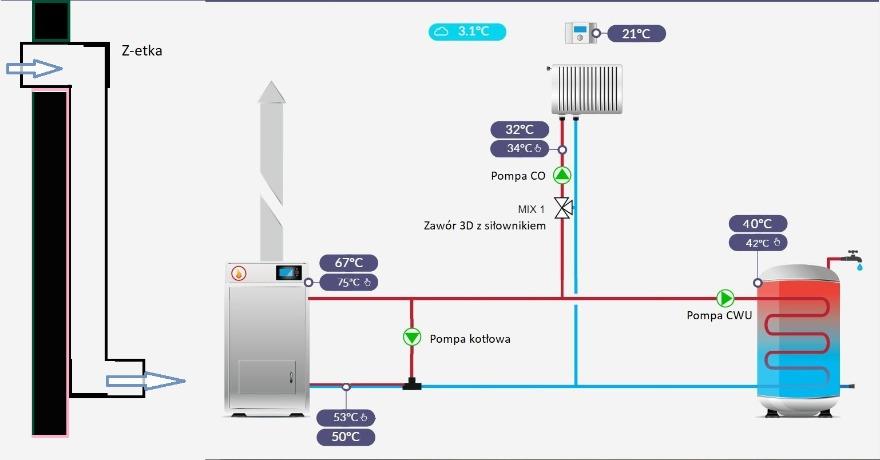 schematkotazZ-etk_2020-01-20.jpg