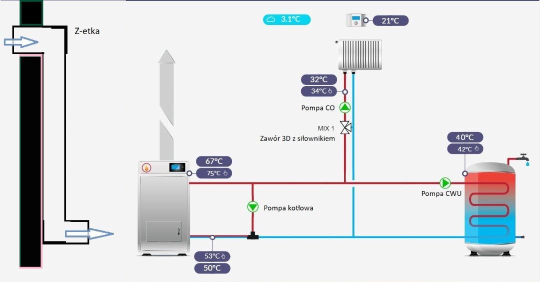 schematkotazZ-etk_2020-10-08.jpg